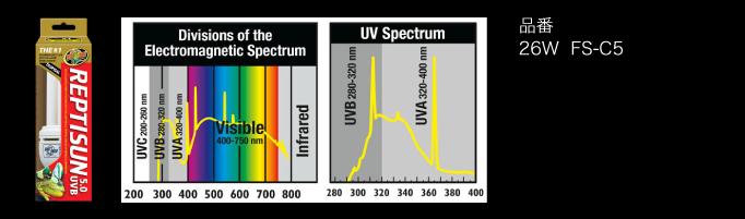 レプティサンコンパクト5.0UVB