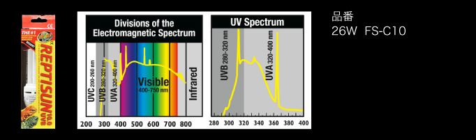 レプティサンコンパクト10.0UVB