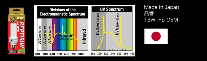 レプティサンミニコンパクト5.0UVB