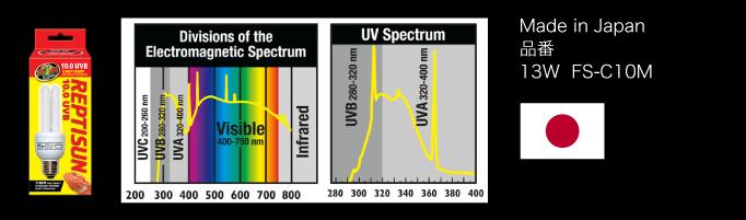 レプティサンミニコンパクト10.0UVB